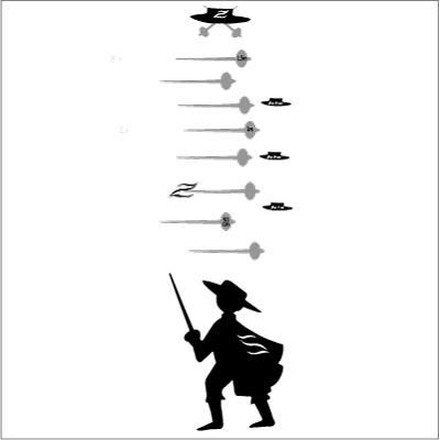 Stickers Toise Zorro Noir