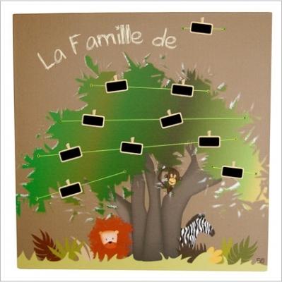 Tableau arbre g n alogique jungle baby sphere lili pouce stickers appliques frises tapis - Idee arbre genealogique original ...