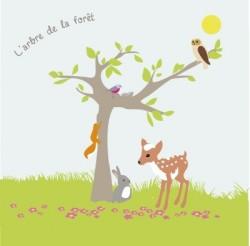 Tableau personnalisable arbre de la forêt