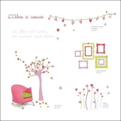 D coration et id es originales lili pouce boutique de d coration de chambre b b et enfants - Reactie faire une chambre d ado ...
